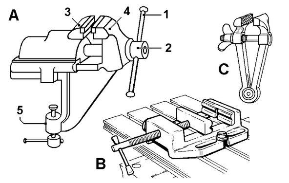Как сделать столярные тиски своими руками чертежи