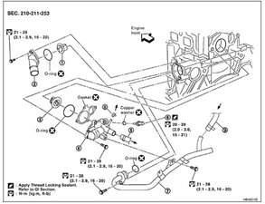 AquaT spareparts also Nox Sensor Location Diagram furthermore Ford F250 Cooling System Diagram 2004 together with 2009 Chevrolet Silverado 2500 Evaporator And Heater Parts Diagram moreover 1996 F150 Brake Lines Diagram. on engine cooling system flow