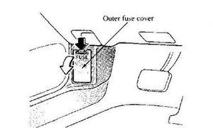 fuel pump fuse location - 1995-2002 Mazda Millenia - iFixit