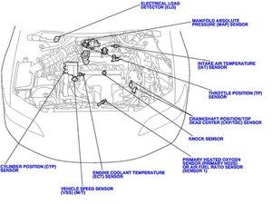 203595 as well 6kzgw 2002toyota Sequoia Bank Sensor O2 Sensor Located besides P 0996b43f803788db as well 1yu60 Location O2 Sensor Bank Sensor 2003 Subaru Forester further 26afc Trying Replace Knock Sensor 2002 Acura Mdx. on o2 sensor repair