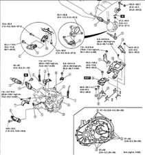 Solved How Many Bolts Are On A Mazda3 Transmisson To The Engine 2004 2009 Mazda 3 Ifixit