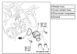 SOLVED: Mazda 3 Check Engine Light P0126 & P0128 - 2004-2009 Mazda 3
