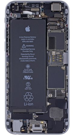 iPhone 6 internals wallpaper