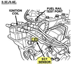 Volvo Penta Sx Outdrive Diagram also 1997 Plymouth Voyager Engine Diagram besides T9971657 Want locate together with Dodge Caravan 3 8l V6 Engine Diagram additionally Scan code po117 engine coolant temp circuit low. on diagram of dodge v6 3 3l engine for grand caravan