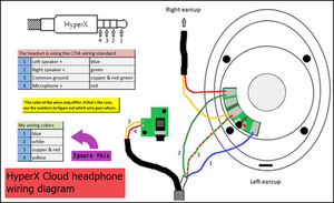 stereo headphone wire diagram solved can anyone help me identify which wires go to the left  can anyone help me identify which wires