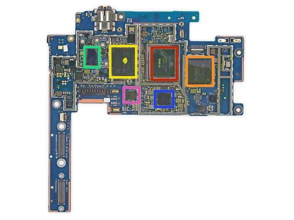 Prominent ICs on the motherboard: