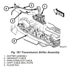 Transmission shift cable removal - 2002-2007 Jeep Liberty - iFixit