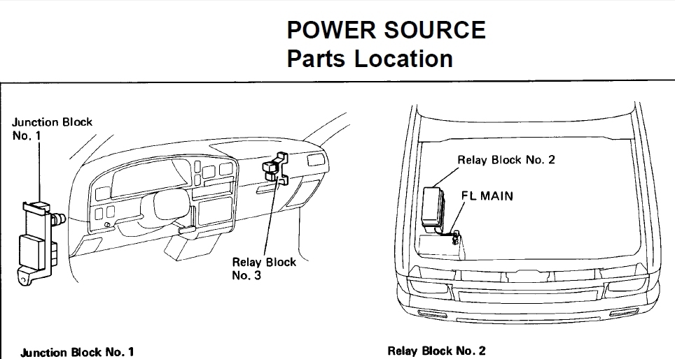 BHmOADrXZ6TUpCdF solved where are the fuse boxes 1989 1994 toyota pickup ifixit 92 toyota pickup fuse box diagram at crackthecode.co