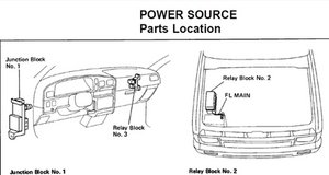 Solved Where Are The Fuse Boxes 1989 1994 Toyota Pickup Ifixit