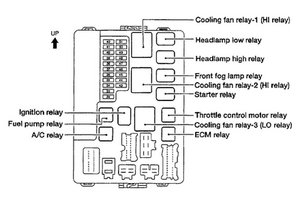 solved where is the fuel pump relay at 2002 2006 nissan altima Wiring Diagram for 2005 Nissan Altima Dash