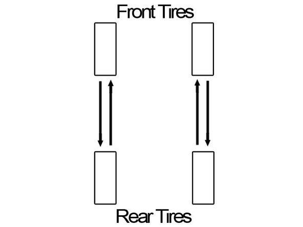 Swap tires according to diagram.