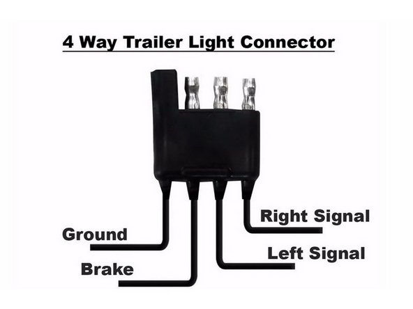 This is the trailer light connector. You can see: ground, brake, left signal, right signal - plug that into stock trailer light connector.