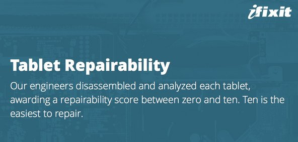Tablet repairability scores