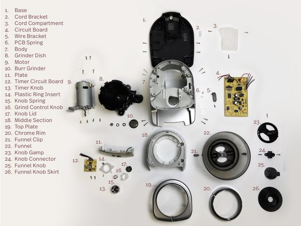 This is the labelled exploded view of the product. If you are unsure of the names of the part, look at the corresponding numbers.