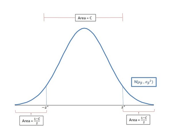 How to use SPSS for Marketing Statistical Analysis: T-testing