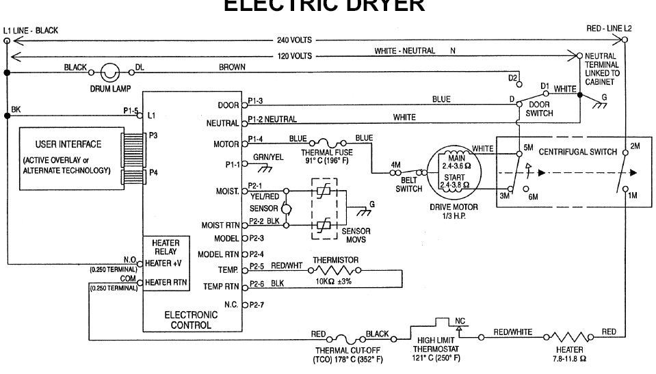 wiring diagram for frigidaire dryer heating elet wiring