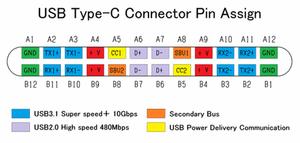 usbc cable wire color diagram zte emax ifixit rh ifixit com