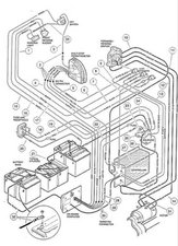 1986 club car fuse box - bmw.zagato.kidscostumes.club  diagram source