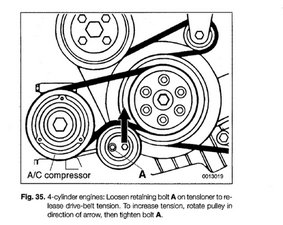 SOLVED: How to change the compressor on 99 bmw - 1992-1999 BMW 3