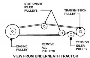 solved: blade diagram for a le1433h snapper mower blade and drive ...  ifixit