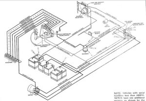 electric golf cart fuses diagrams club car fuse diagram wiring diagram data  club car fuse diagram wiring diagram data