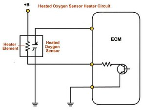 solved 02 sensor has no power on wire going in 2003 2007 Bosch O2 Sensor Wiring Diagram at Montero O2 Sensor Wiring Diagram