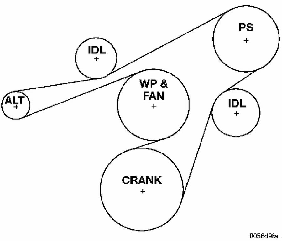 serpentine belt diagram 1997 jeep wrangler jeep ifixit rh ifixit com 2012 Jeep Wrangler Jeep Wrangler Wiring Harness Diagram