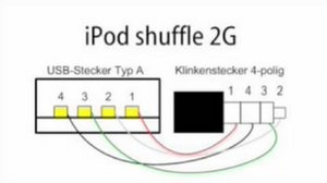 Usb cable to head phone jack on usb data cable wiring diagram