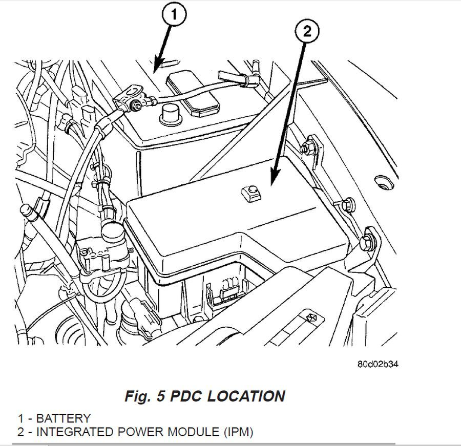 Pcm Wiring Harness At The Pdc Dodge Truck Free Download