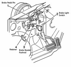 Chevy Pickup Steering on standard trailer wiring diagram gmc