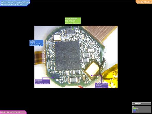 Full Main PCB IC Identification: