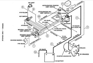 Gas Club Car Ignition Switch Wiring Diagram from d3nevzfk7ii3be.cloudfront.net