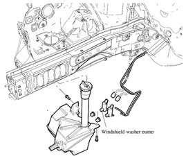 Wind shield Washer Fluid leaking on fender wiring schematics
