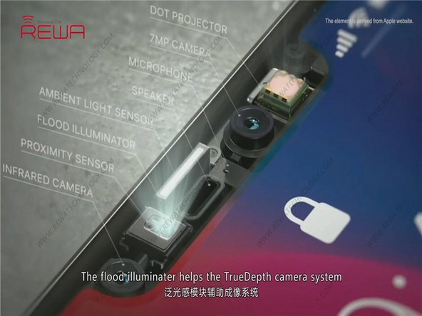 With user's face closing to the screen, the proximity sensor starts the recognition process. The flood illuminater helps the TrueDepth camera system determine how much illumination will be needed for face recognition.