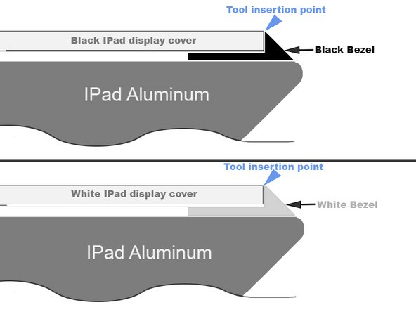 Achte darauf, dass das Werkzeug an der richtigen Stelle einführst - zwischen der Kunststoffeinfassung des Displays und dem Front Panel Glas.