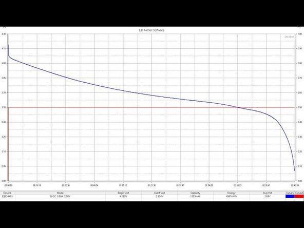 Image 3/3: Here is the result for the standard battery