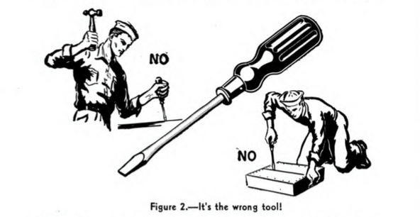 Instructions in an old naval tool manual