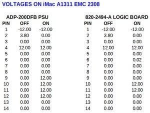SOLVED: PSU/logic board pinout voltages - iMac Intel 21.5\
