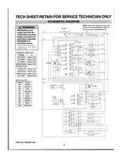 service-info.pdf
