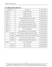 Samsung-GT-I9100-Galaxy-S-II---04---2-Ce.pdf