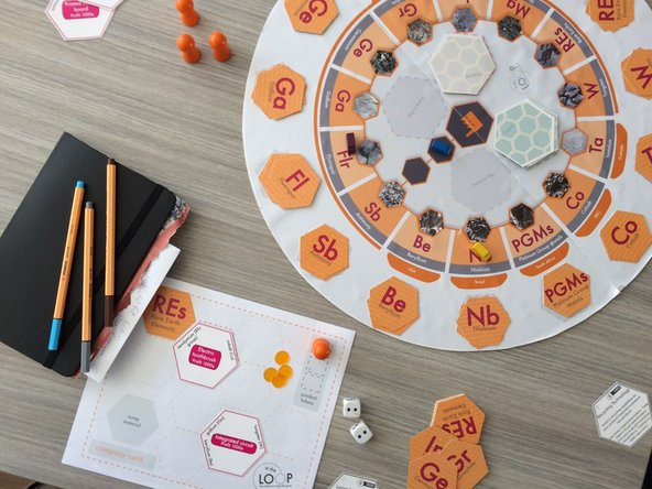 In the Loop board game about supply chains and manufacturing