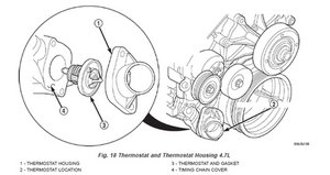 How+do+I+replace+the+Thermostat+in+a+2002+Dodge+Ram+1500