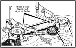 John Deere 140 Mower Deck Belt Diagram likewise T13090666 John deere lt133 install mower belt in addition T12334044 Replace belt john deere sst16 also T25533818 Adjust tension belt john deere ride d140 moreover John Deere 111 Mower Deck Diagram. on john deere lt155 wiring diagram