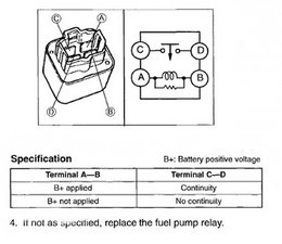 fuel pump resistor and relay (speed)