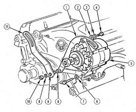 solved: how can i change my alternator belts? - 1960-1966 ... 1965 chevy 283 alternator wiring diagram
