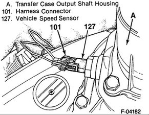 where is the speed sensor? - 1988-1998 gmc pickup - ifixit speed sensor wiring diagram 1998 chevy truck