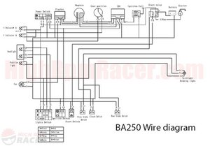[DVZP_7254]   Baja 250 Atv Wiring Diagrams. atv schematics wiring diagram database. ask  the editors baja 300 wiring diagram help. performance cdi on chinese atv  250cc page 2. wiring diagrams atv baja 250 linhai | 250cc Chinese Atv Wiring Schematic |  | A.2002-acura-tl-radio.info. All Rights Reserved.