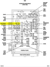 solved power door locks have failed on 2005 dodge grand caravan sxt 2003 PT Cruiser Fuse Diagram block image