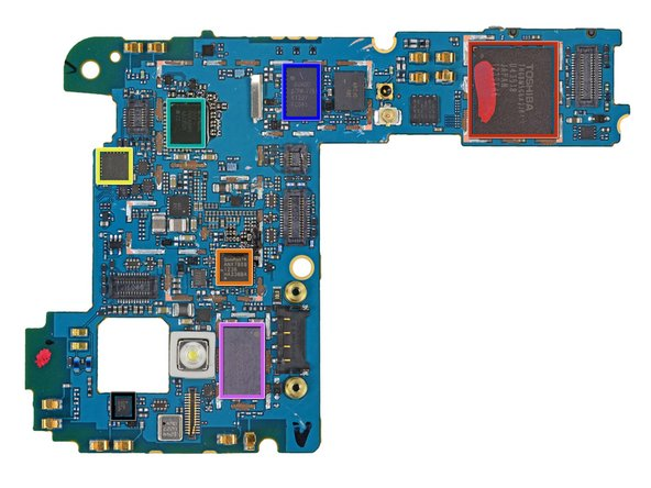 The front of the motherboard :