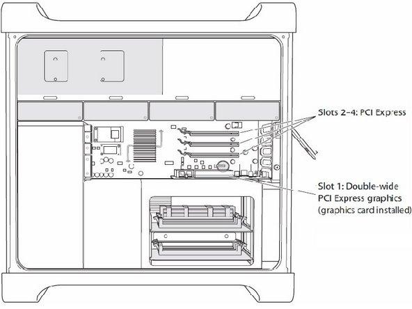 Mac pro pci slots configuration past posting roulette